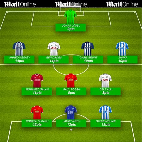 MailOnline Fantasy Football Team Of The Week   Daily Mail