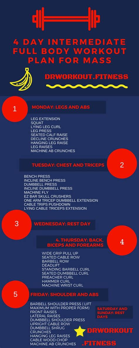 4 Day Intermediate Full Body Workout Plan for Mass #