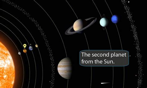 Solar system objects, in order, but not to scale