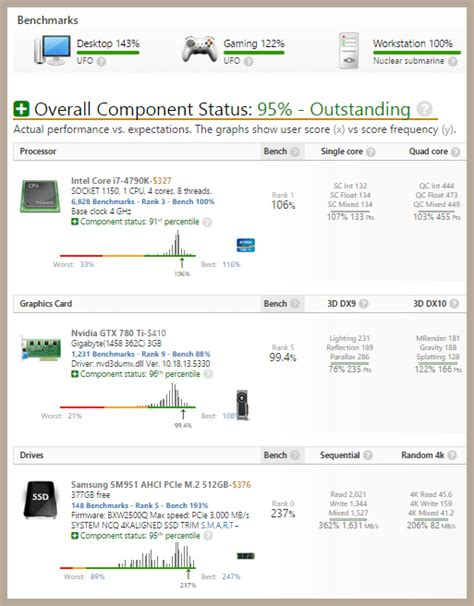 UserBenchmark: CPU Speed Test Tool - Compare Your PC