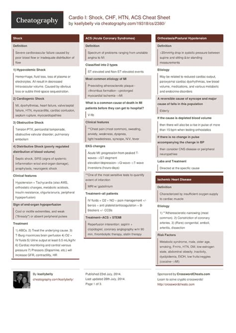 Cardio I: Shock, CHF, HTN, ACS Cheat Sheet by ksellybelly